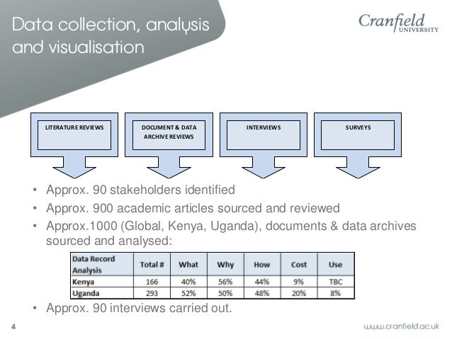 literature review for capital budgeting Literature review capital budgeting techniques used by small manufacturing companies 39 surveys of capital budgeting practices [4-7.