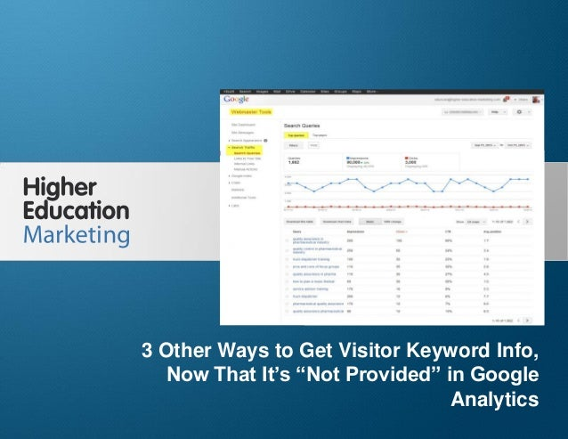 3 other ways to get visitor keyword info, now that it's  not provided  in Google analytics