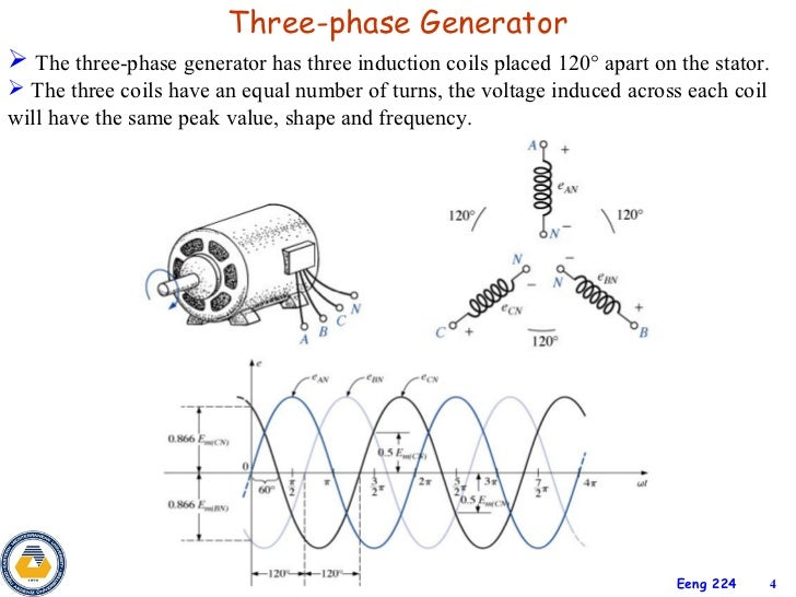 Tesla Polyphase Induction Motors moreover Three Phase AC Motor besides Electrical Braking Of Induction Motor moreover Rated Characteristics Of Electrical Contactors furthermore Auto Transformer. on starting of three phase induction motors