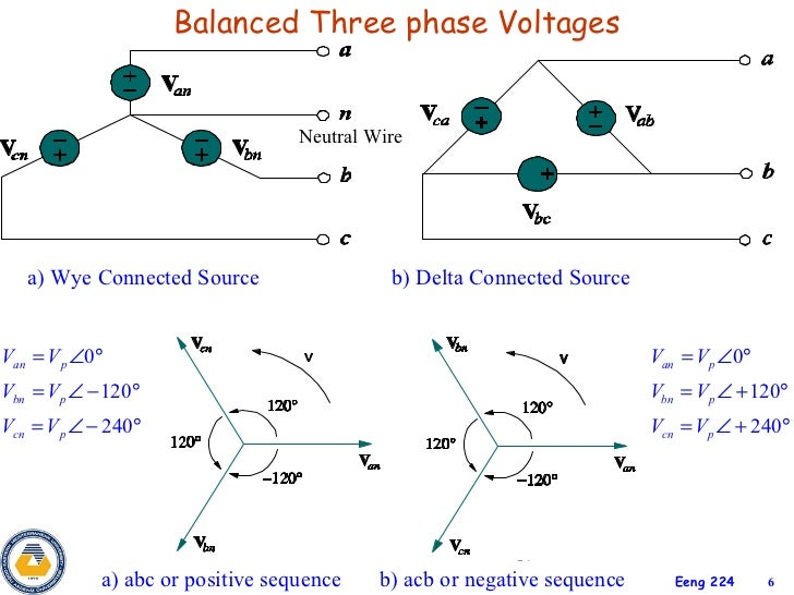 3phase Circuits as well Delta Delta Three Phase Transformer Phasor Diagram likewise Understanding Basics Delta Transformer Calculations furthermore What Is Difference Between Line To Line Voltage And Line To Neutral Voltage in addition Introduction To The Delta Wye Transformer Part 2. on wye transformer diagram
