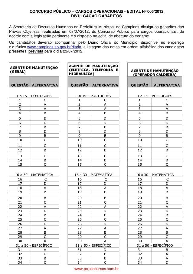 CONCURSO PÚBLICO – CARGOS OPERACIONAIS - EDITAL Nº 005/2012 DIVULGAÇÃO GABARITOS A Secretaria de Recursos Humanos da Prefe...