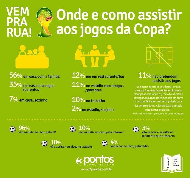 Pesquisa sobre a Copa 2014 no Brasil. #Números3P
