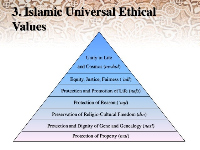 essay on ethics and human values