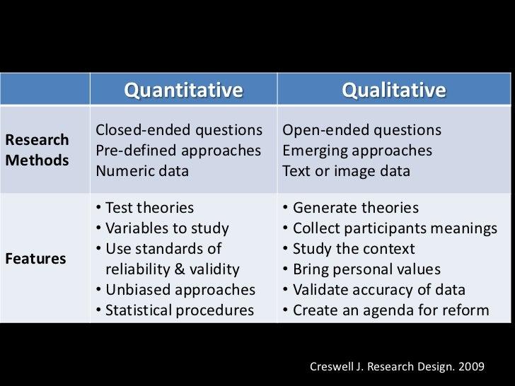 "qualitative quantitative research design Qualitative program evaluation methods is closely related to the term ""validity"" in quantitative research qualitative inquiry and research design."