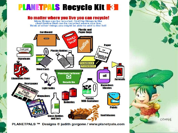 Reduce reuse recycle for Reuse of waste material at home