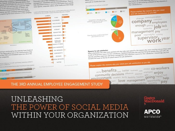 3rd Annual Employee Engagement Research Study