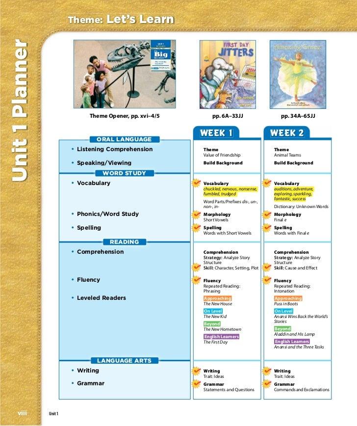 3rd 2011 plans & spell