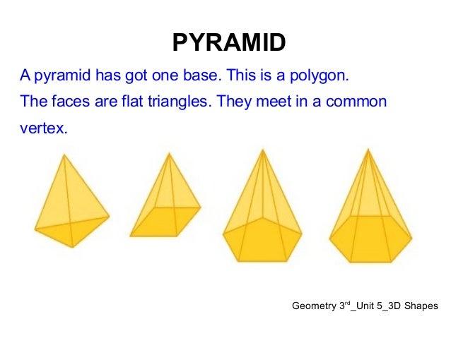 3rd geometry unit 53d shapes