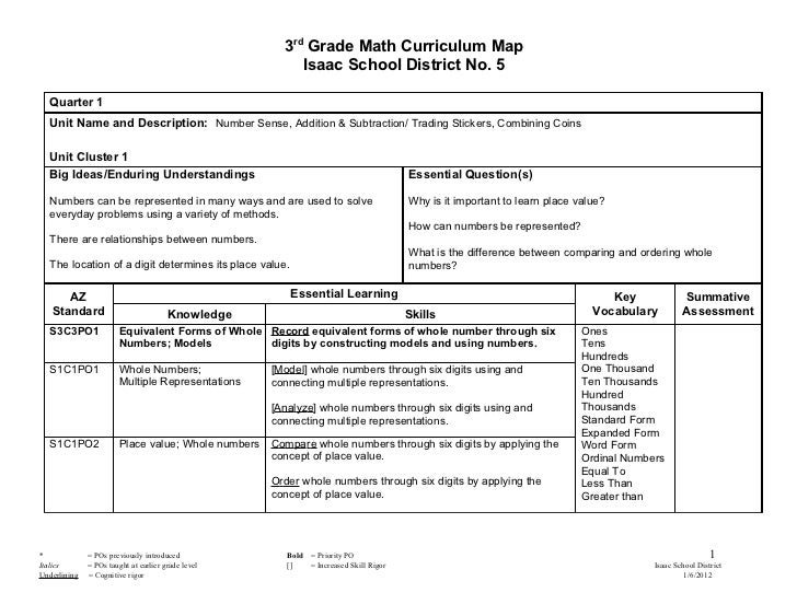 3rd Grade Math Curriculum Map                                                         Isaac School District No. 5  Quarter...