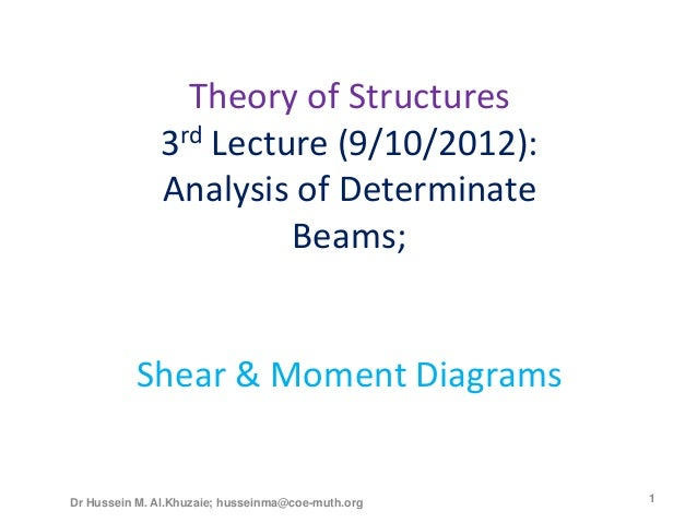 Theory of Structures 3rd Lecture (9/10/2012): Analysis of Determinate Beams; Shear & Moment Diagrams Dr Hussein M. Al.Khuz...