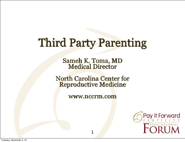 What is 3rd Party Parenting? by Dr. Sameh Toma
