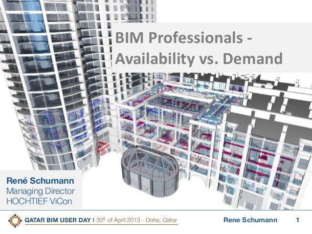 1Rene SchumannBIM Professionals -Availability vs. DemandRené SchumannManaging DirectorHOCHTIEF ViCon