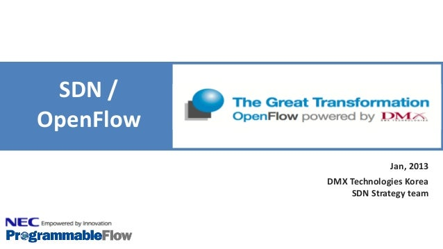 Jan, 2013 DMX Technologies Korea SDN Strategy team SDN / OpenFlow