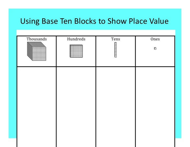 Free printable place value worksheets grade 2