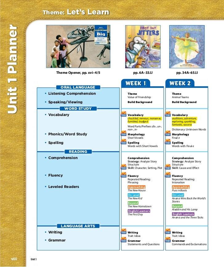 Unit 1 Planner            Theme:       Let's Learn                                                             Unit 1     ...