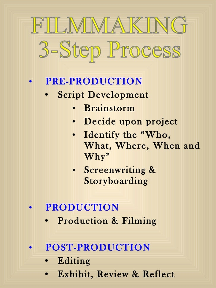 3step filmmaking process
