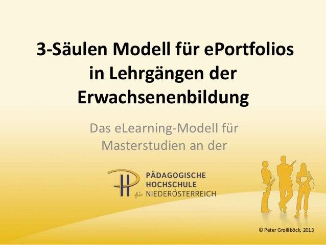 3-Säulen Modell für ePortfolios      in Lehrgängen der    Erwachsenenbildung      Das eLearning-Modell für       Masterstu...
