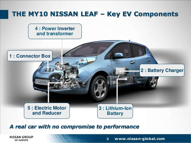 Nissan Leaf Car Key Battery