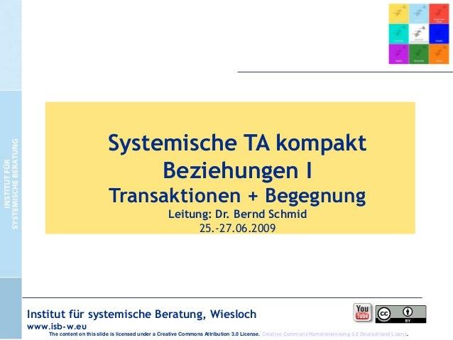 Systemische TA kompakt Beziehungen I Transaktionen + Begegnung Leitung: Dr. Bernd Schmid 25.-27.06.2009  Institut für syst...