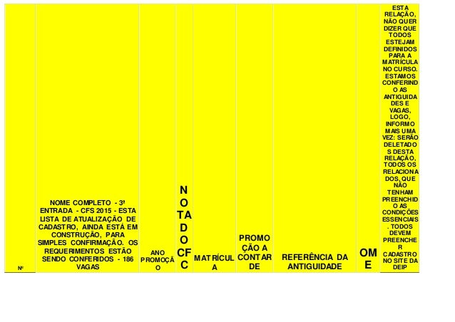 Nº NOME COMPLETO - 3ª ENTRADA - CFS 2015 - ESTA LISTA DE ATUALIZAÇÃO DE CADASTRO, AINDA ESTÁ EM CONSTRUÇÃO, PARA SIMPLES C...