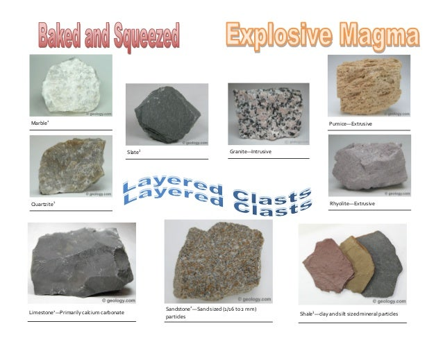 Pumice—Extrusive Rhyolite—Extrusive Granite—IntrusiveSlate3 Quartzite2 Marble1 Shale3 —clay and silt sized mineral particl...