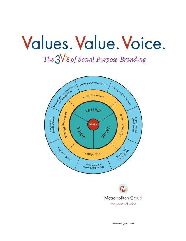 Values.Value.Voice. The 3V's of Social Purpose Branding  on at i  egic Communication Strat Re so ur ce  ic un t m m men o ...