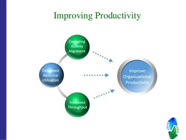 how to improve quality and productivity The management approach total quality management (tqm) is basically the management approach used to improve organization quality and production, especially business.