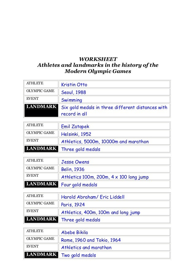 WORKSHEET Athletes and landmarks in the history of the Modern Olympic Games ATHLETE  Kristin Otto  OLYMPIC GAME  Seoul, 19...