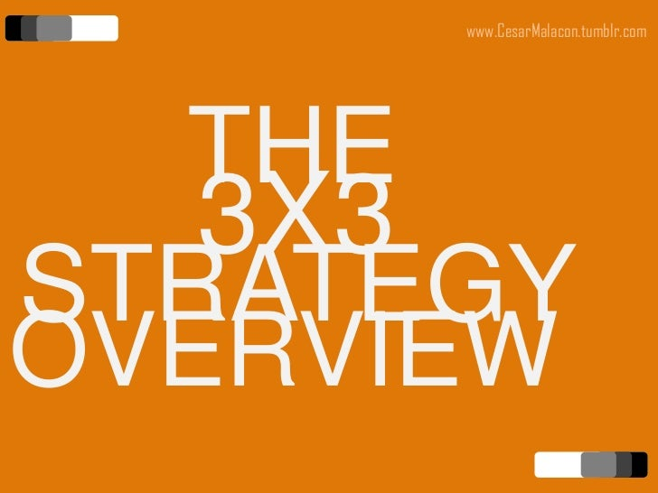 What is strategy? 3x3 Strategy Overview