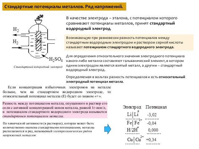 Значение расстояния между электродами гальванического элемента