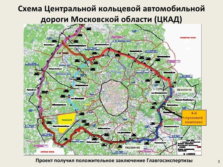 дороги Московской области