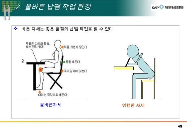 KAP 업종별기술세미나 12년 08월(1)