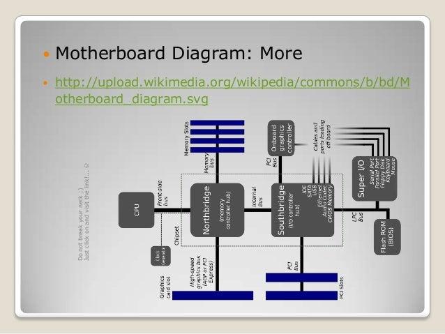 07  mainboard  system board  motherboard