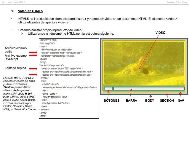 Video y Audio en HTML5  Francesc Pérez Fdez  1.  Vídeo en HTML5  •  HTML5 ha introducido un elemento para insertar y rep...