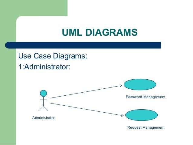 alumni tracking system This [engagement tracking system] adds professional integrity to what we're doing in alumni relations and applies a new level of rigor, potts says ivy tech's alumni engagement tracking system is similar to george brown's in many ways.