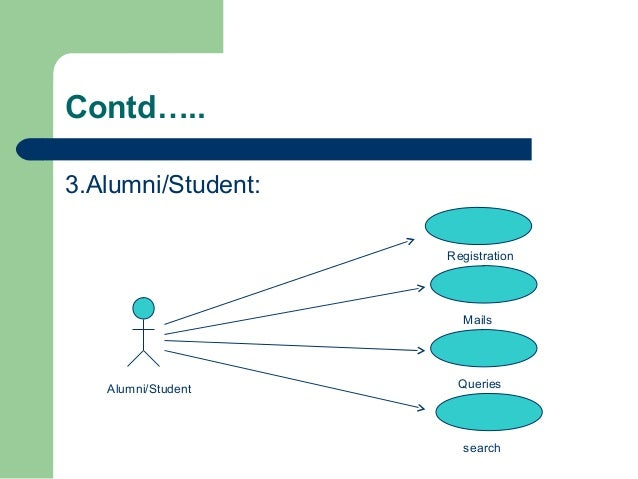 alumni tracking system Top free college alumni tracking system data flow diagram downloads flowchart maker is a cross-platform flowchart design program which is compatible with mac os x.