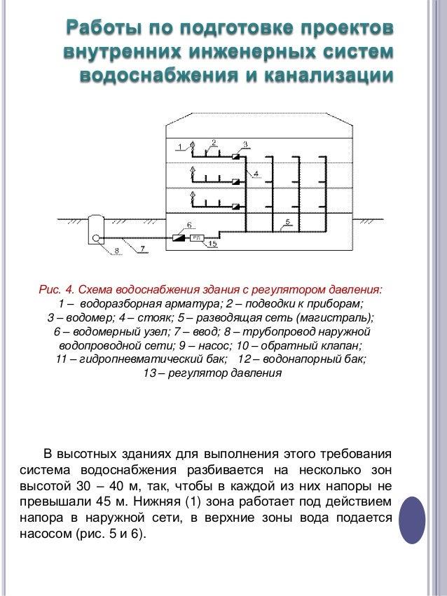 Схема водоснабжения здания с