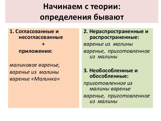 Начинаем с теории: определения