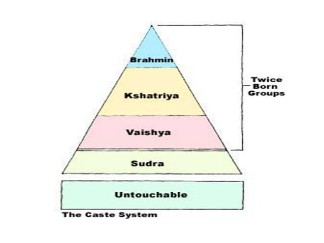 use of caste system in gupta Throughout india, dalits have converted to other faiths, notably christianity, to escape the caste system most christian converts are from the states of goa and tamil nadu.
