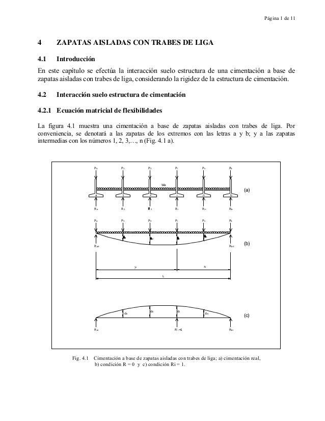 Página 1 de 11 4 ZAPATAS AISLADAS CON TRABES DE LIGA 4.1 Introducción En este capítulo se efectúa la interacción suelo est...