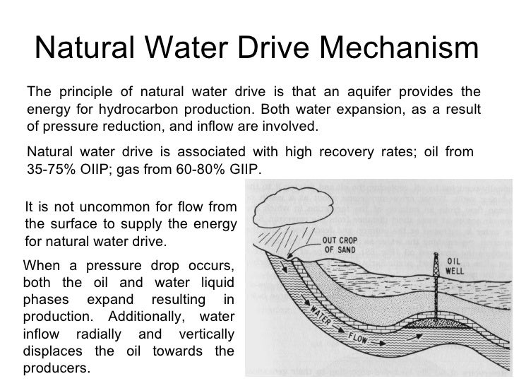 Drive Mechanisms in Reservoirs Natural Water Drive Mechanism