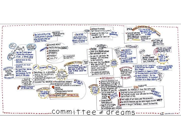 4 20-12 committee-dreams