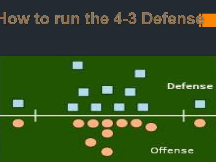 4 3 defense powerpoint-1
