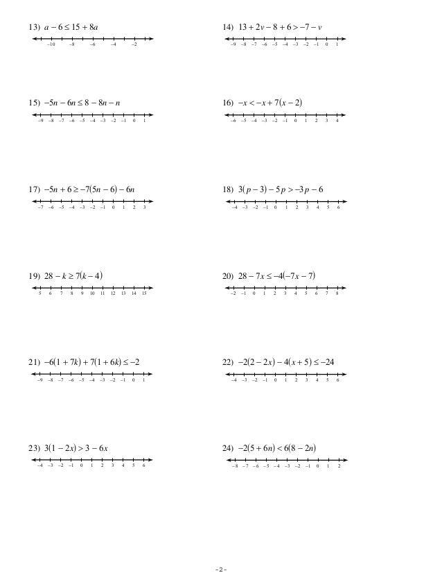 Solving Multi Step Inequalities Worksheet humorholics – Solving One Step Inequalities Worksheet