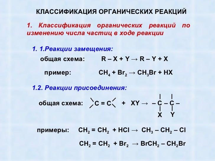 Классификация органических