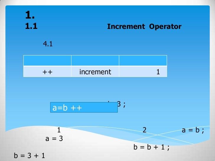1. 1.1                 Increment Operator       4.1       ++     increment            1                      b=3 ;        ...