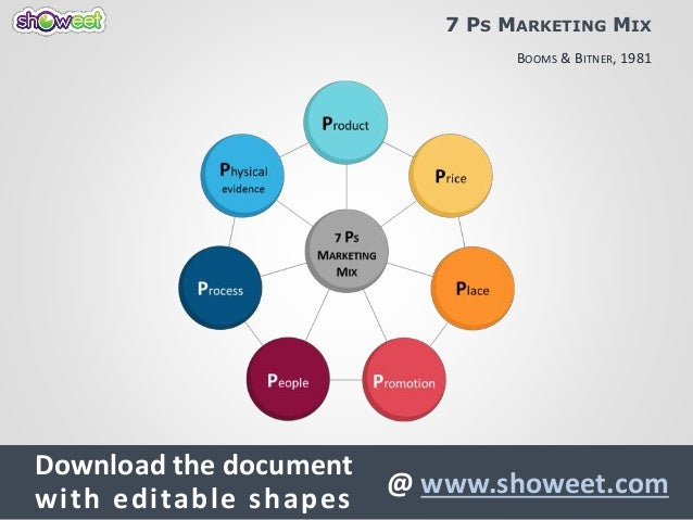 Free powerpoint diagram templates
