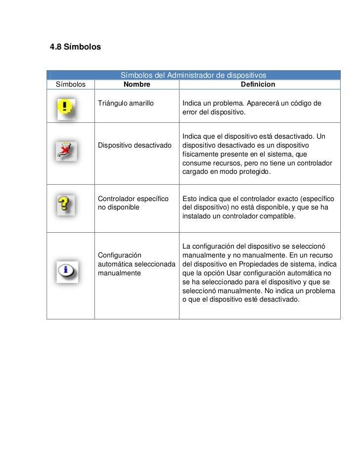 4 8 simbolos manual de usuario iphone 5 español manual de usuario iphone 5 español