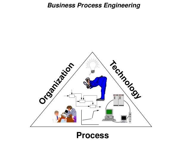 reengineering taco bell L'exemple de taco bell  la mise en uvre de la reconfiguration réaliser un bilan au terme du projet amélioration permanente du processus le reengineering ne s'inscrit pas dans une démarche d'amélioration permanente.