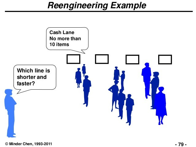 ford and the benefits of reengineering in reducing head count Consulting firms and the use of analysts are key during the planning and implementation stages of reengineering ford motor company 500 head count.